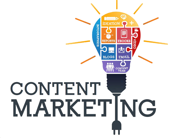 content marketing strategy 2