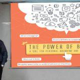 Blogging Workshop At Habib University By Shafiq Siddiqui
